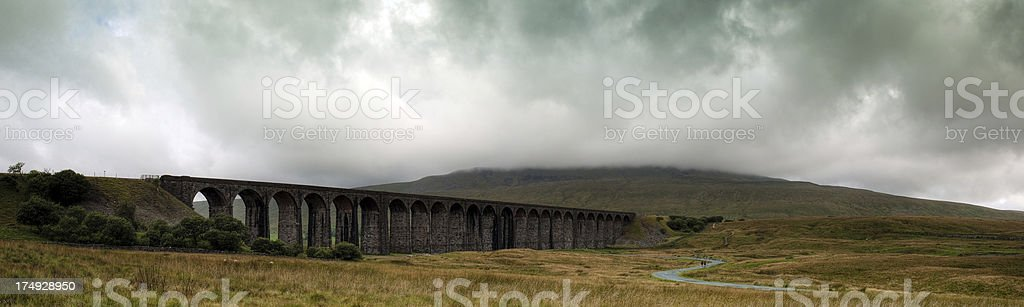 Ribblehead viaduct, Whernside, Yorkshire Dales, UK stock photo