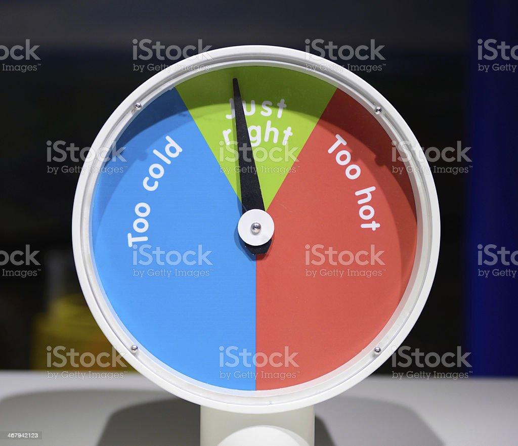 right temperature stock photo