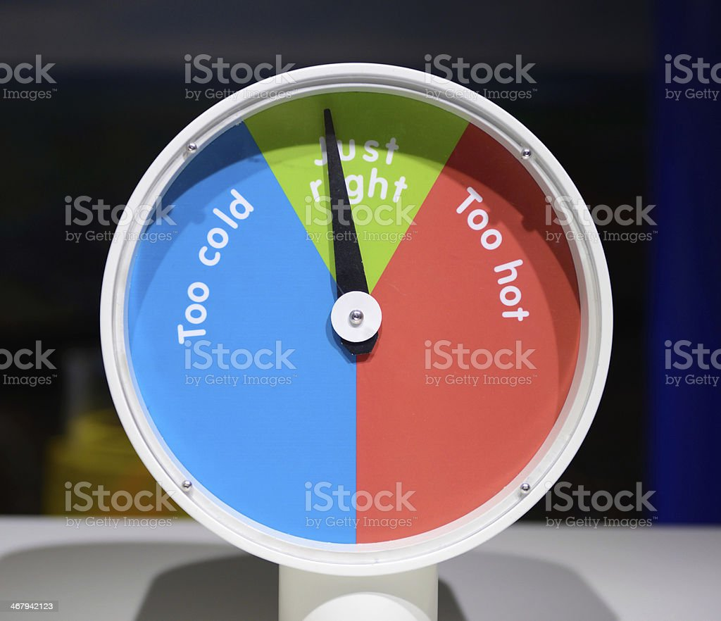 right temperature stock photo