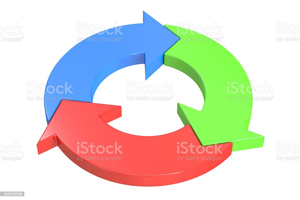 Ring diagram of three colored arrows, 3D rendering stock photo