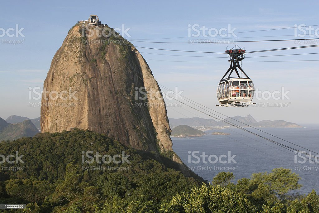 Rio, Sugar Loaf and Cable Car royalty-free stock photo