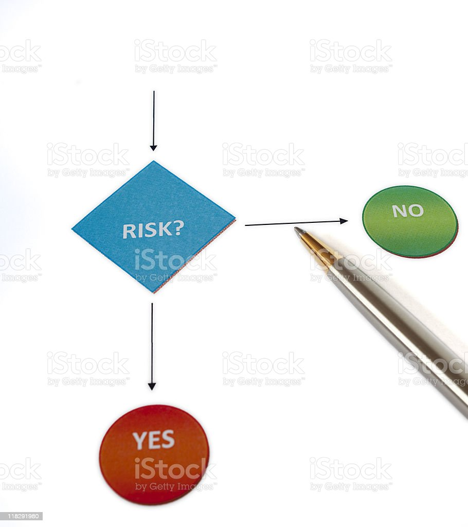 Risk Flow Chart royalty-free stock photo