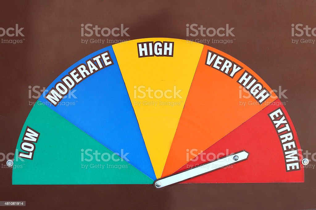 Risk indicator dash board stock photo