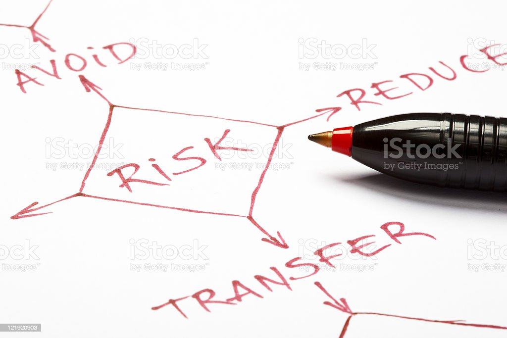 Risk management flow chart on paper stock photo