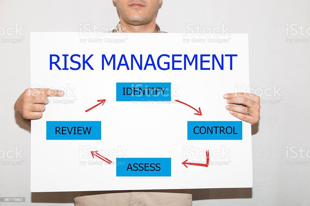 Risk Management Identifying stock photo