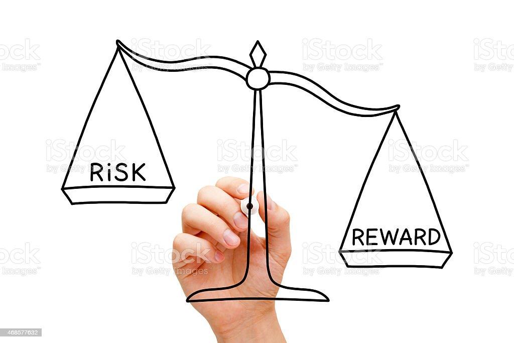 Risk Reward Scale Concept stock photo