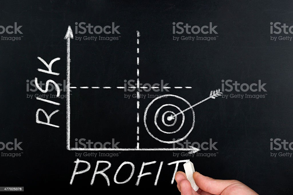 Risk-Profit graph on blackboard stock photo