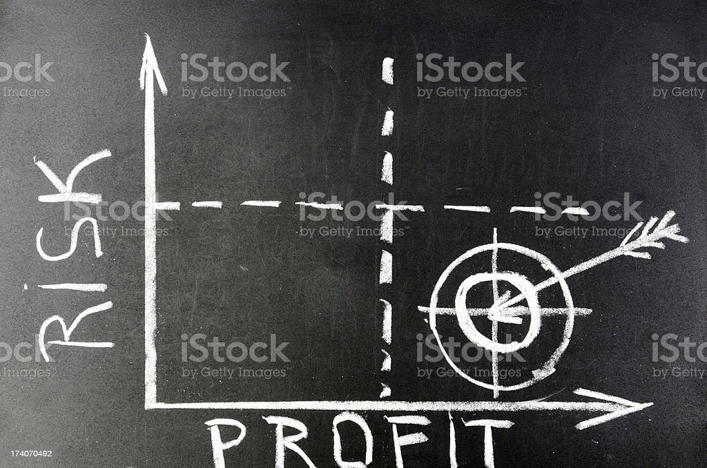 Risk-Profit stock photo