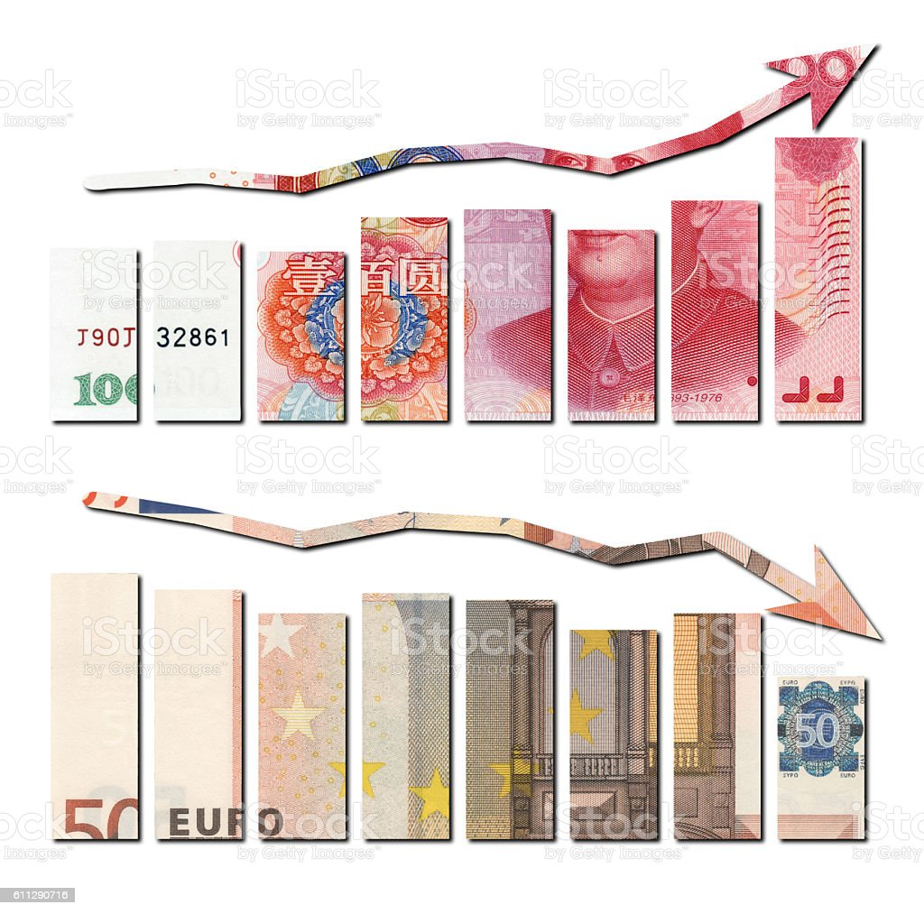 rmb up and eu down graphics,financial concept stock photo