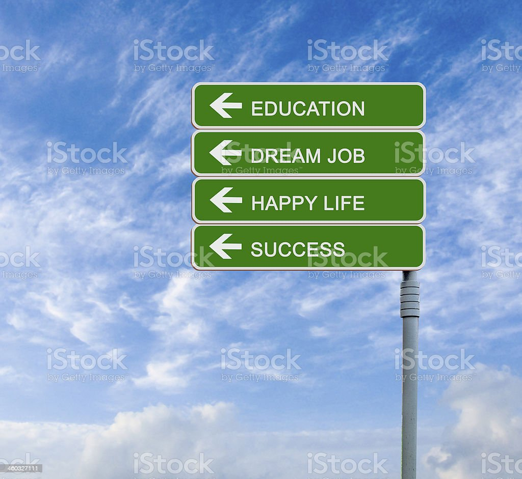 Road sign to  education,success, and dream job stock photo