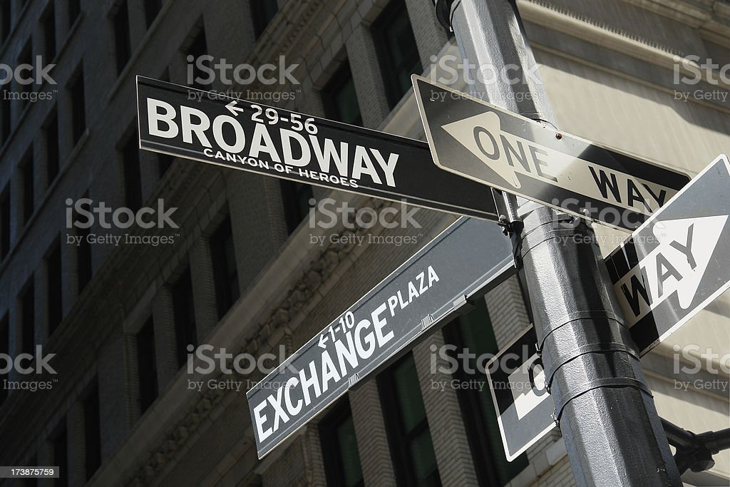 Road Signs in Manhattan, New York royalty-free stock photo