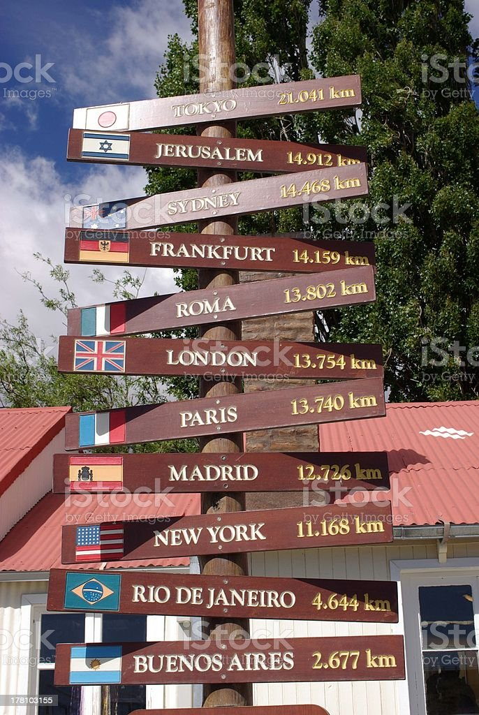 Road signs in Patagonia royalty-free stock photo