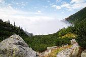 road to Tatra mountains
