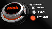 Rotary knob with the word risk turned to mitigate