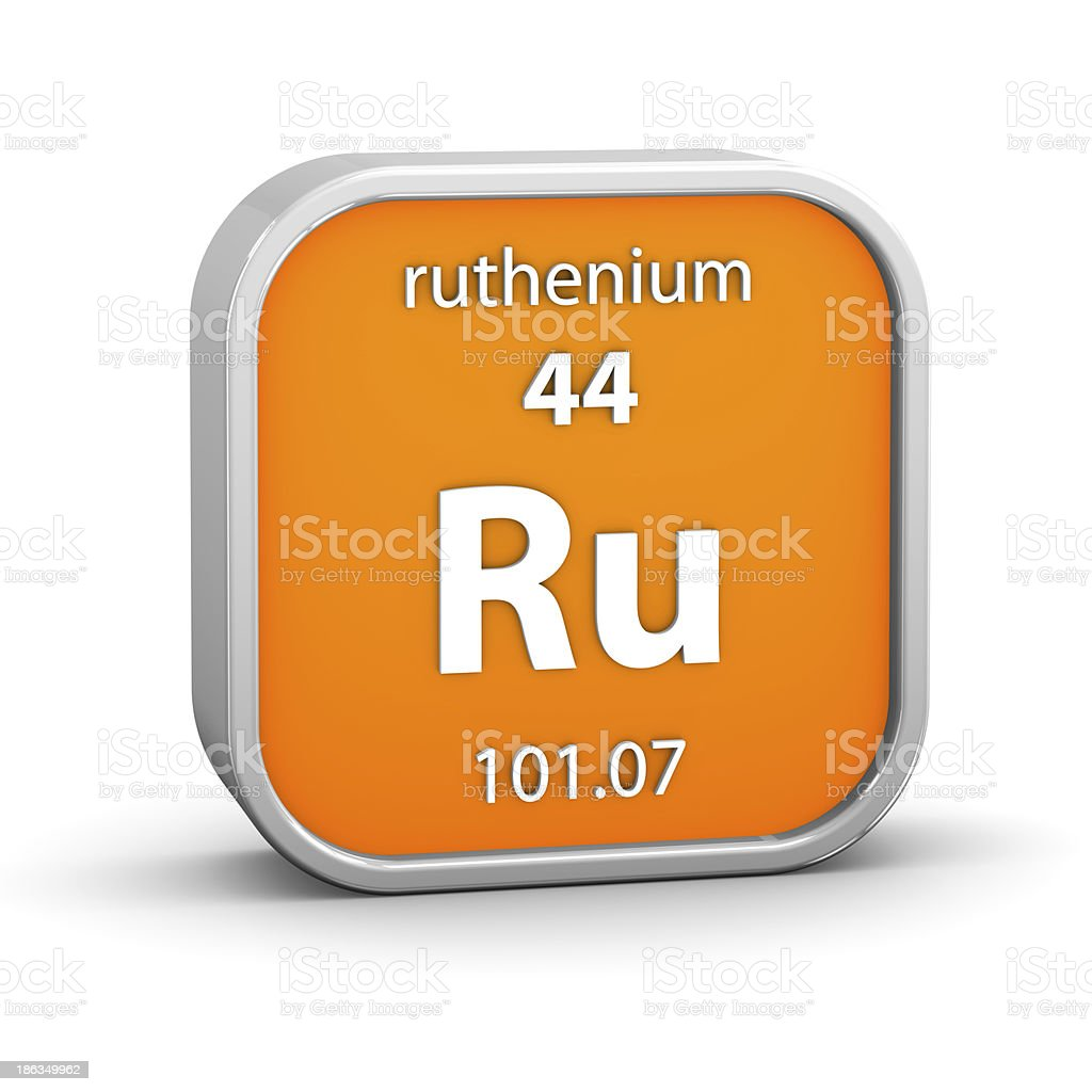 Ruthenium material sign royalty-free stock photo