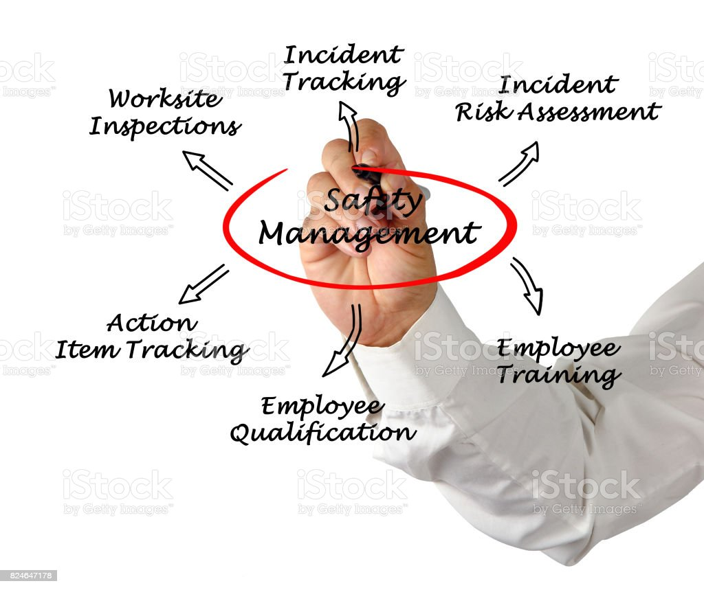 Safety management stock photo