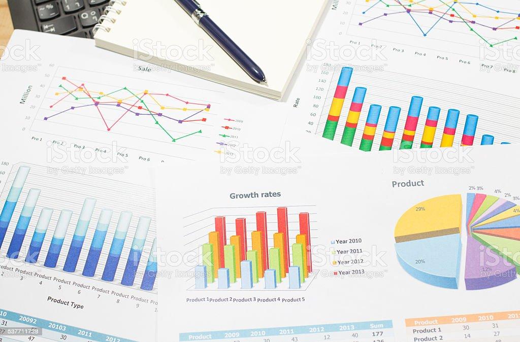 sale analysis report show success result  on document paperwork Стоковые фото Стоковая фотография