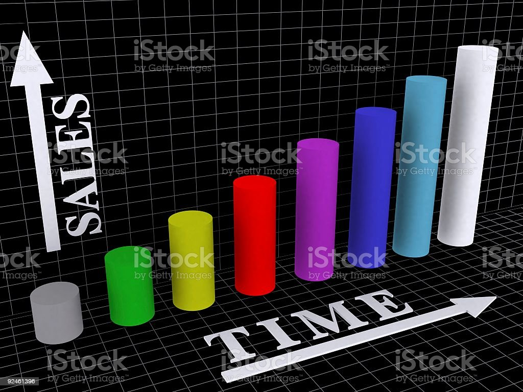Sales across Time royalty-free stock photo