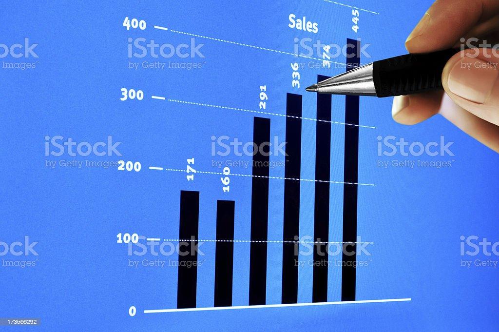 Sales Analyze royalty-free stock photo