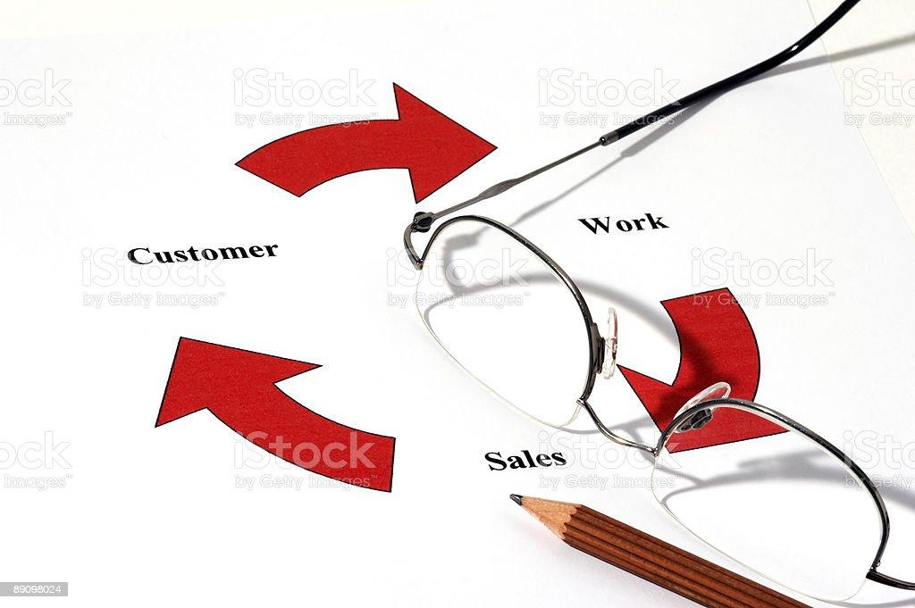 Sales Chart royalty-free stock photo