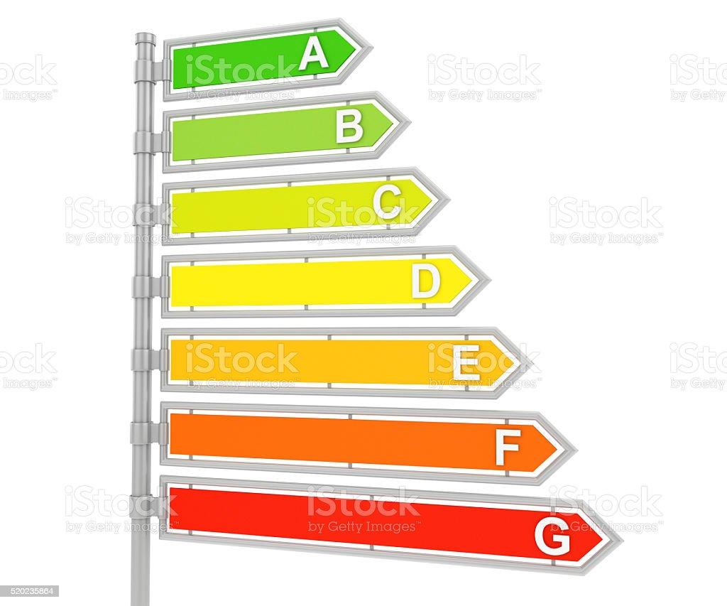 Saving energy sign stock photo