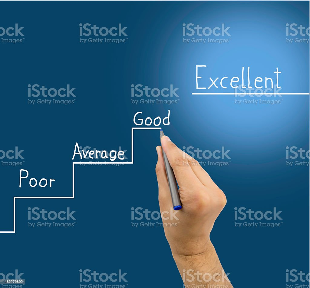 scale of evaluation stock photo