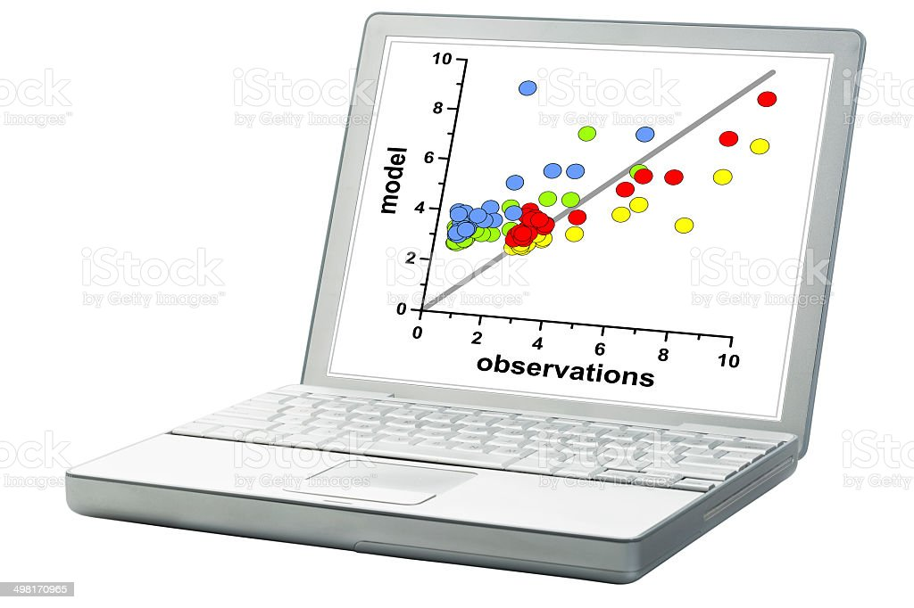 scatter graph of model and observation data stock photo