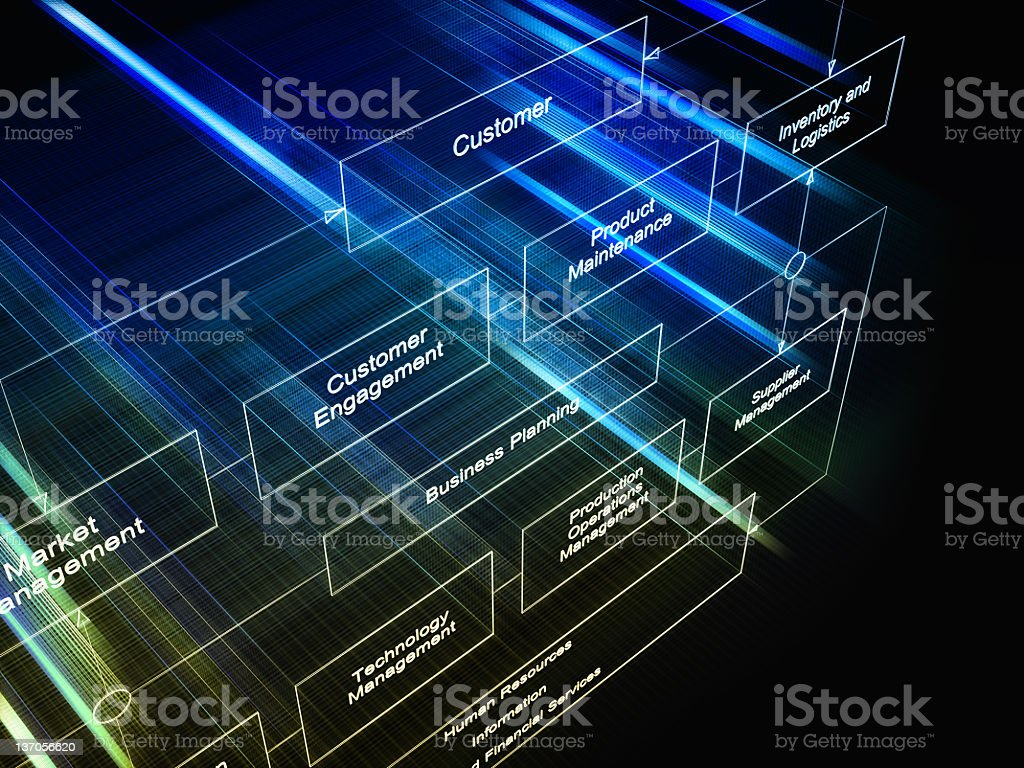 Schematic Business Plan royalty-free stock photo