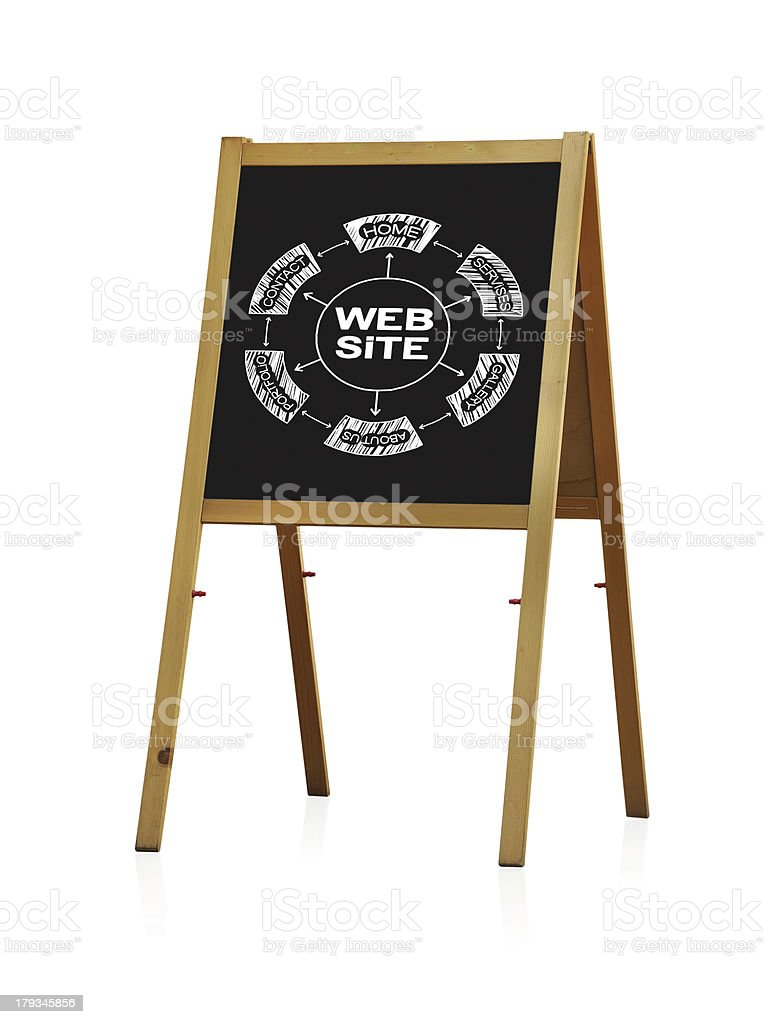 scheme website royalty-free stock photo