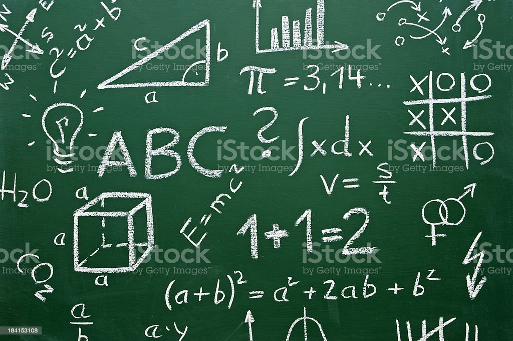 school symbols on a chalkboard royalty-free stock photo