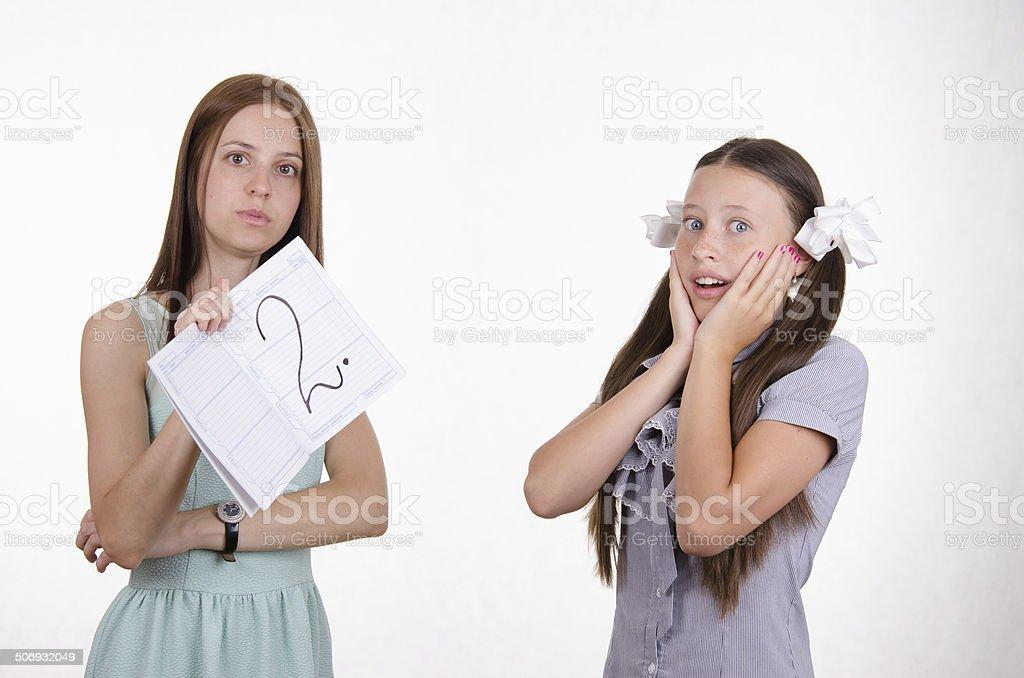 Schoolgirl surprised obtained deuce stock photo