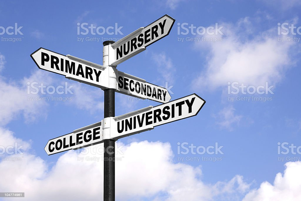 Schools signpost stock photo