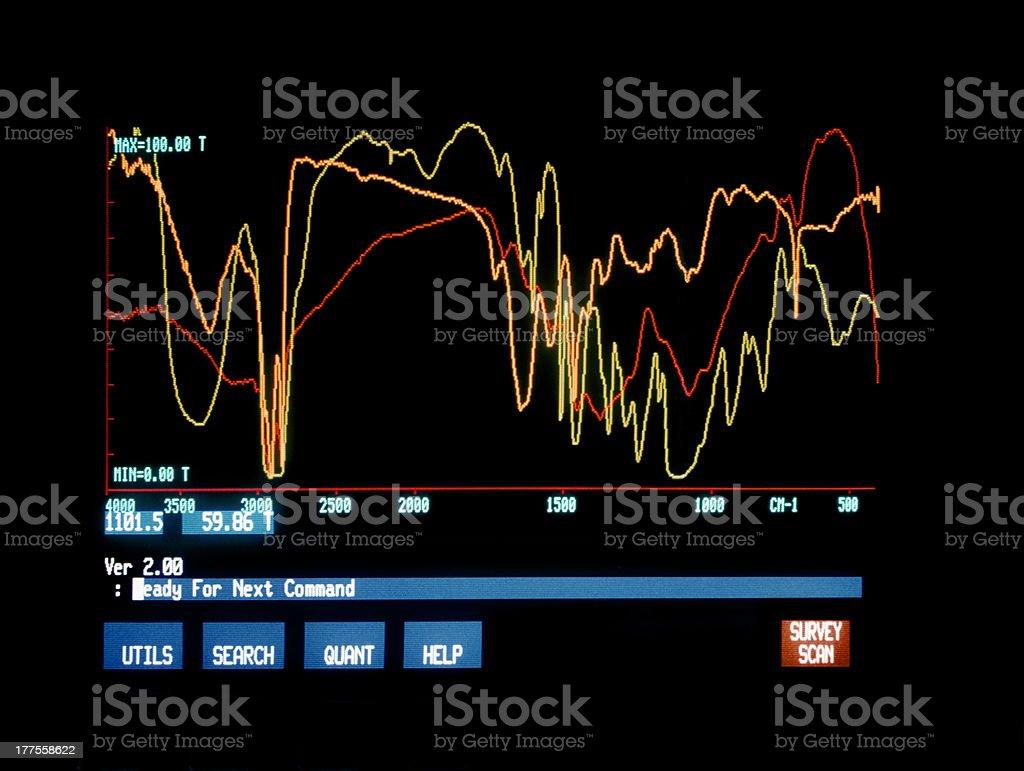 Scientific diagram stock photo