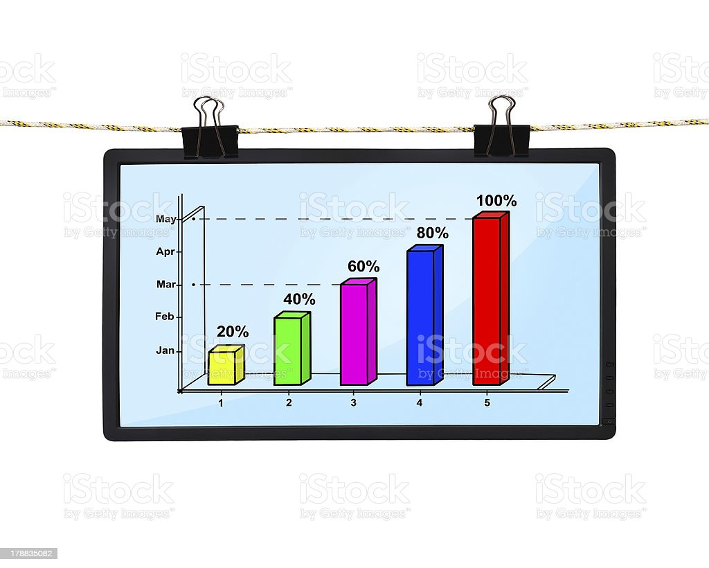 LCD screen with chart stock photo