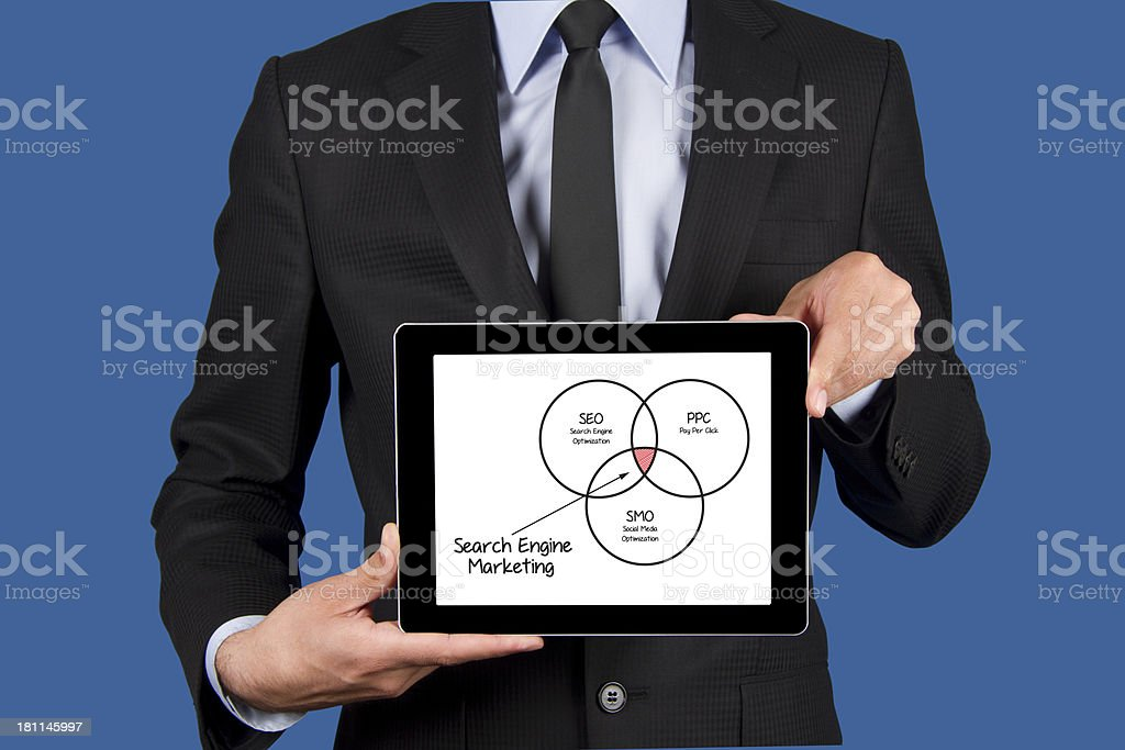 Search Engine Marketing Concept on Tablet Pc Screen stock photo