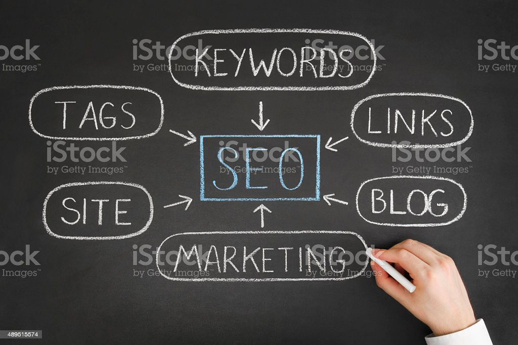 Search Engine Optimization (SEO) stock photo