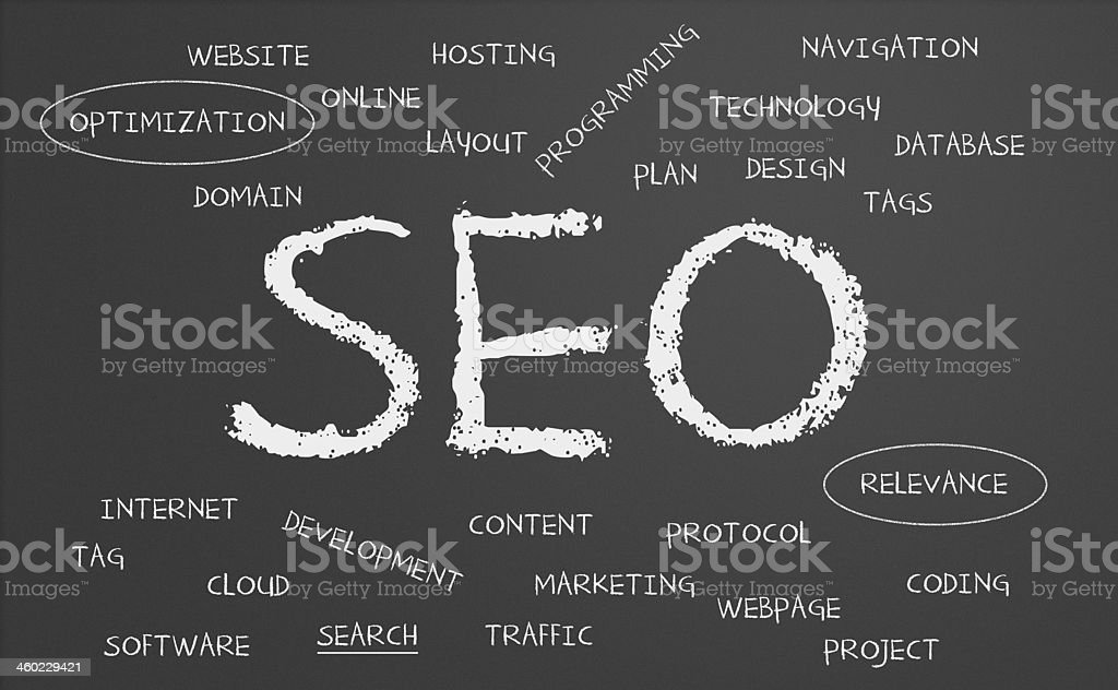 SEO - Search Engine Optimization word cloud stock photo