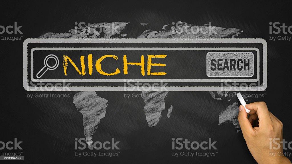 search for niche stock photo