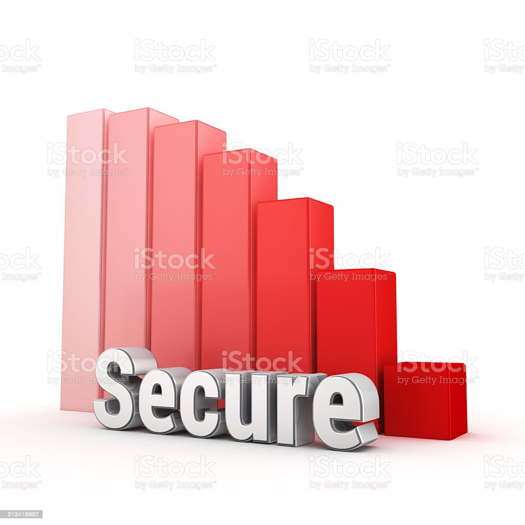 Security is extremely low stock photo