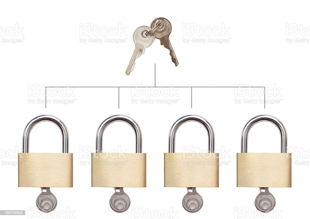 Security System stock photo