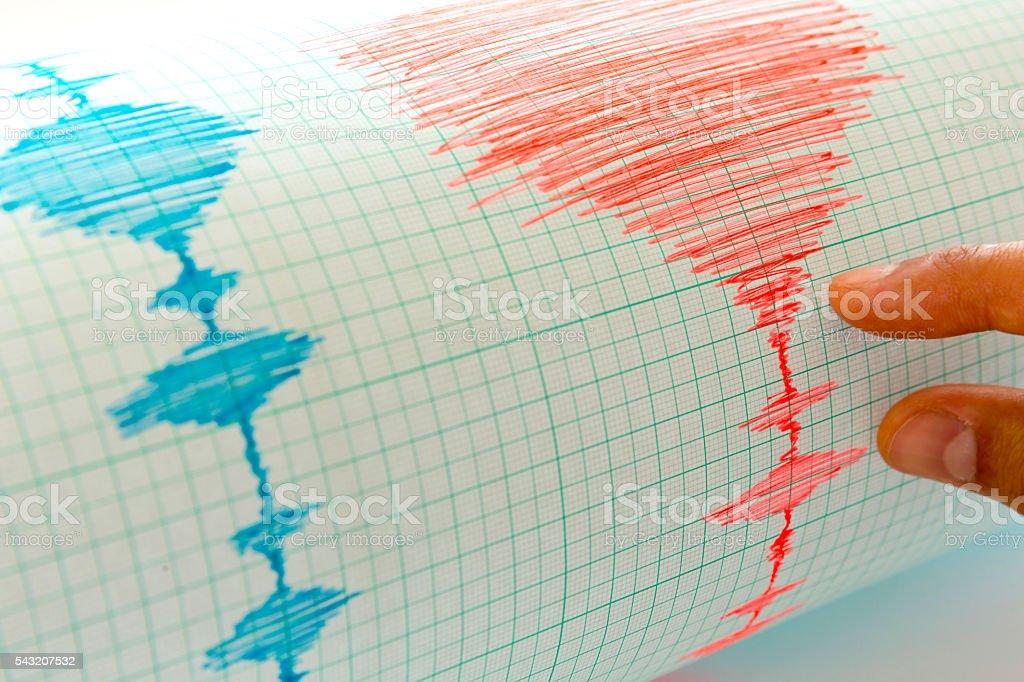 Seismological device sheet - Seismometer stock photo