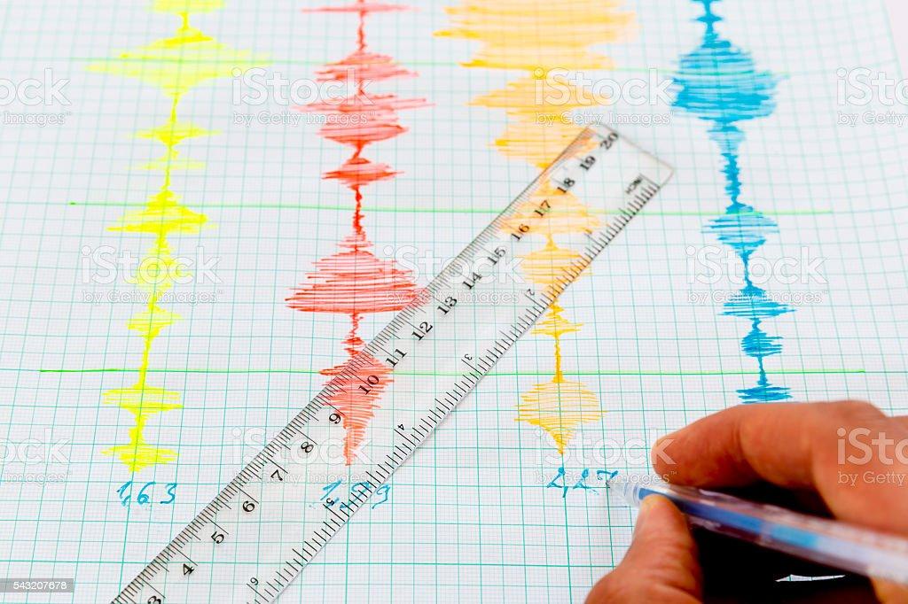 Seismological device sheet - Seismometer, ruler stock photo