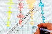 Seismological device sheet - Seismometer, ruler