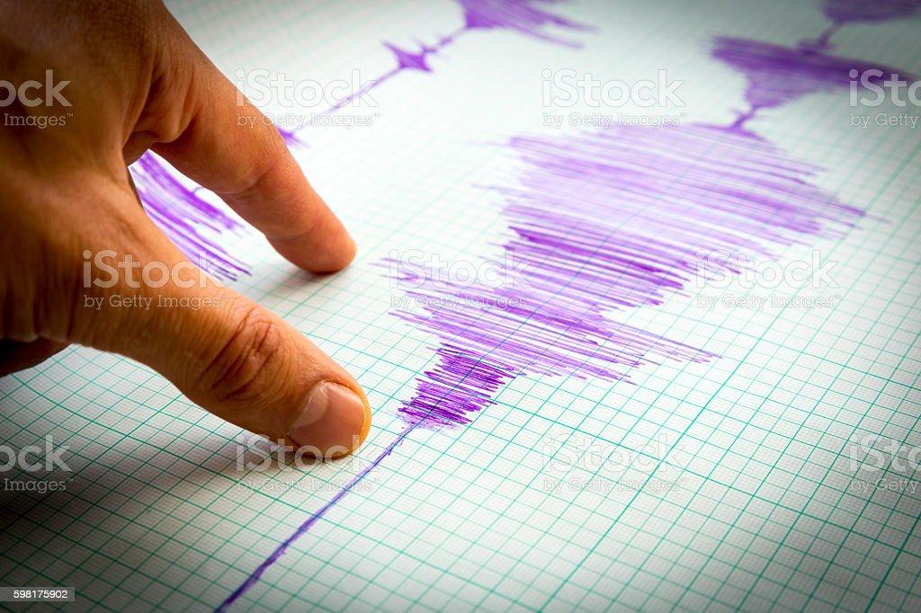 Seismological device sheet - Seismometer vignette stock photo