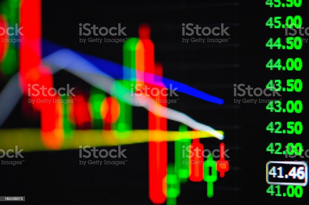 Selective Focus Stock Chart stock photo
