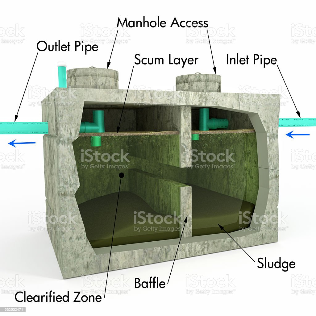 Septic Tank Detail With Text stock photo