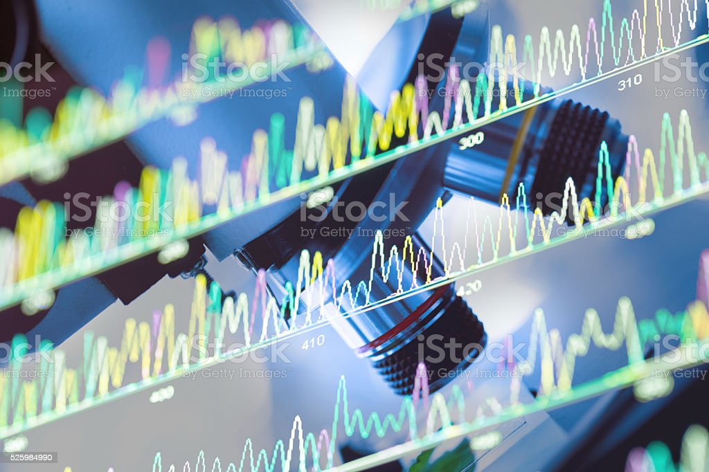 DNA sequencing peaks  with microscope stock photo