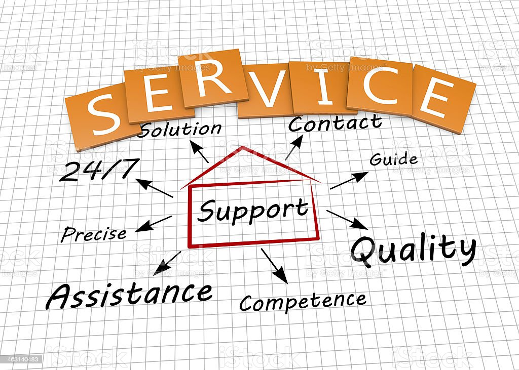Service concept royalty-free stock photo