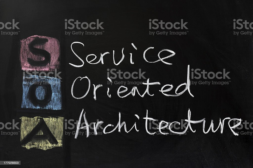 SOA - service oriented architecture royalty-free stock photo