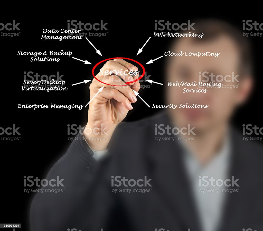 IT  Services stock photo